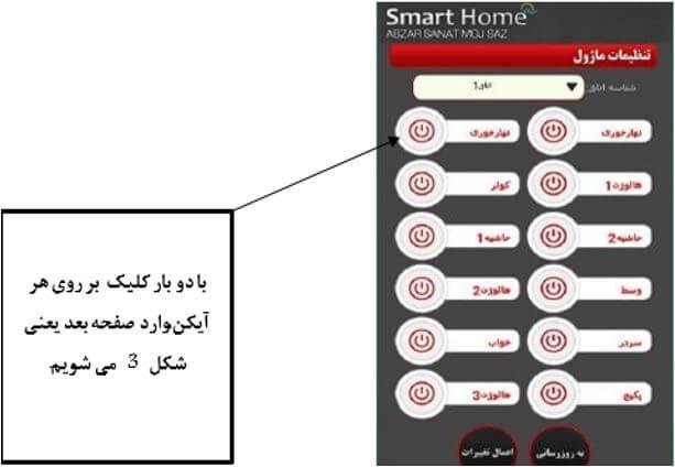 میز آموزشی خانه هوشمند-سعید فراقیان-شرکت دقیق پردازش