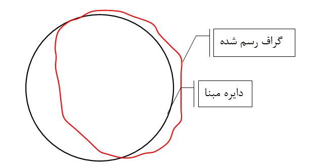 سعید فراقیان