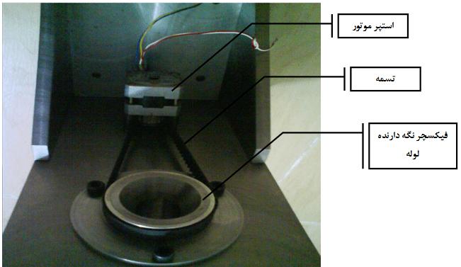 1-قسمت مکانیکی : این قسمت شامل فیکسچر نگهدارنده لوله گازرسانی ، تسمه و استپر موتور می باشد . هر دور چرخش فیکسچر لوله برابر با 5/2 دور چرخش استپر می باشد.